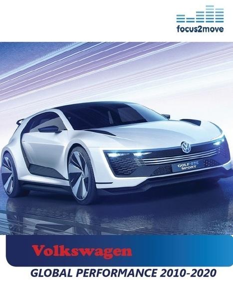 Focus2move| Volkswagen Global Performance - 2010-2020 | focus2move.com | Scoop.it