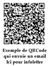 Le QR code, outil fantastique ? | qrcodes et R.A. | Scoop.it