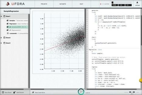 UFORA | Platform | Data Science | Scoop.it