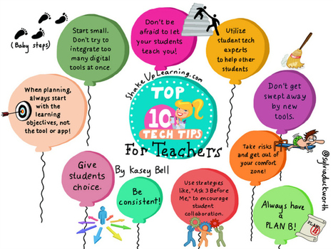 Top 10 Tech Tips for Teachers #SketchNote - @shakeuplearning @SylviaDuckworth | Escuela y virtualidad | Scoop.it