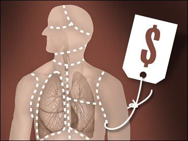 The Price List for Human Organs | Saif al Islam | Scoop.it