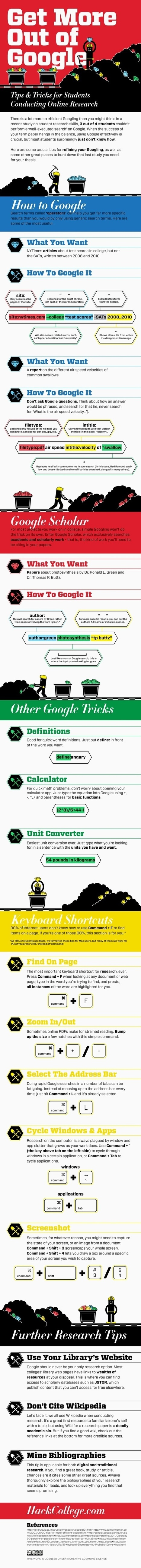 Tips and Tricks for students using Google - infographic - | Wiki_Universe | Scoop.it