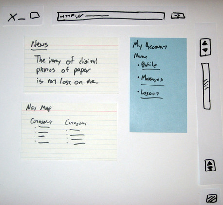 A List Apart: Articles: Paper Prototyping | All Things Web | Scoop.it