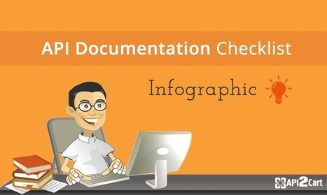 API Documentation Checklist [Infographic] | API Integration | Scoop.it