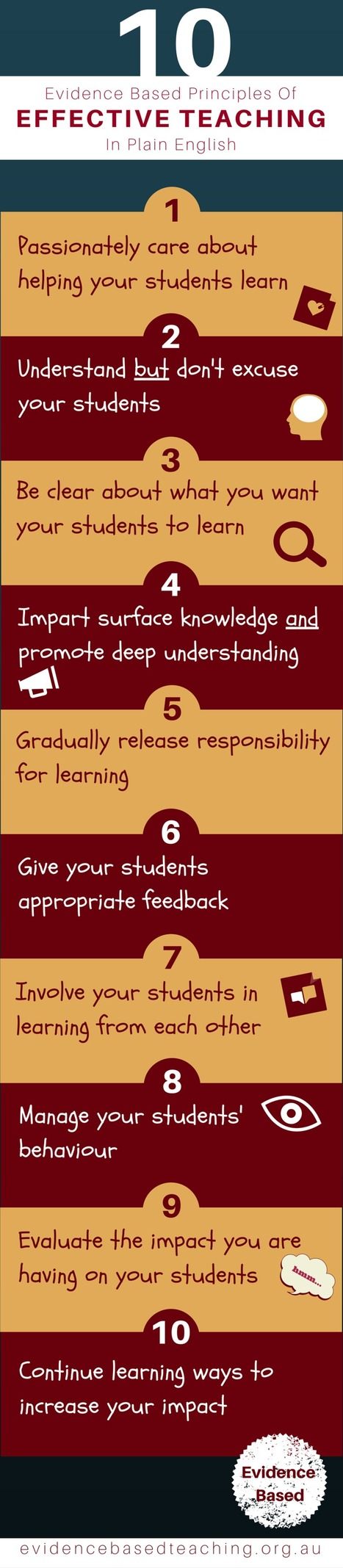 Principles of Effective Teaching | Infographic | Professional EDUcators | eLEADERship | eSkills | EFL Teaching Journal | Scoop.it