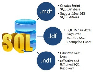 SQL Server Repair Tool | How to Repair SQL Server MDF Database | Scoop.it