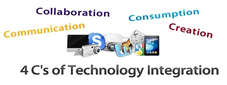 TPACK and Systemic Integration – The Four C's of Tech Integration | TPACK in het onderwijs | Scoop.it