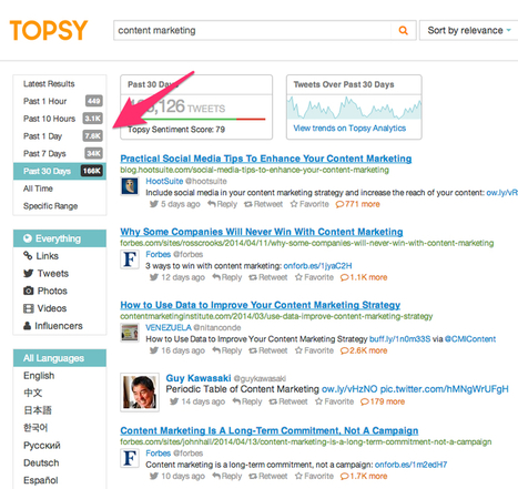 This SimpleTechnique May Actually Improve Your Content Marketing | VisualContent | Scoop.it
