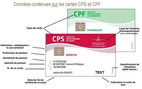 Les données contenues dans une carte CPS (carte de professionnel de santé) sans contact RFID NFC sont-elles piratables ? | Un Supermarché  Full NFC | Scoop.it
