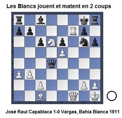 Jouer aux échecs | Les News des échecs | Scoop.it