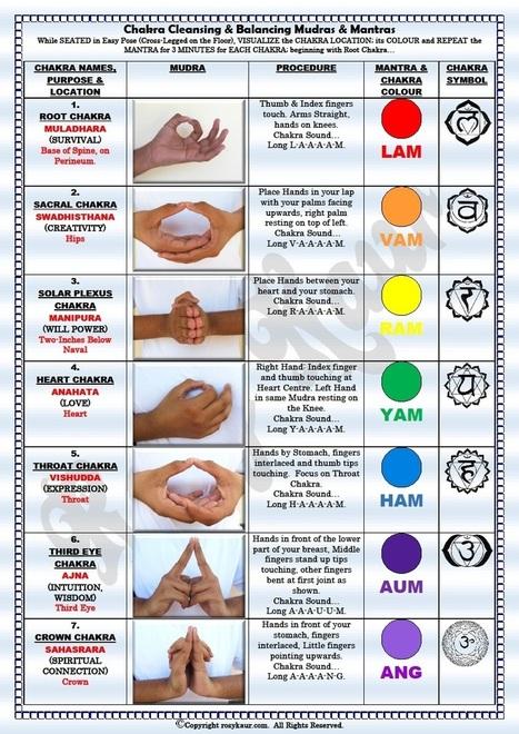 Chakra Balancing Mudras | Körper + Emotion | Scoop.it