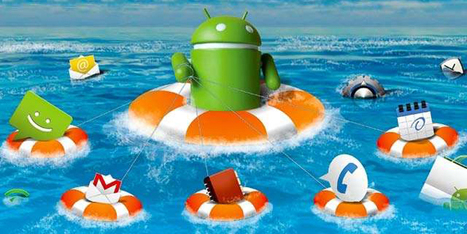 Tutoriel : MyBackup pour Android | Time to Learn | Scoop.it
