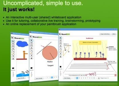 NEISD Web 2.0 | Worthwhile Websites | Scoop.it