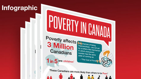 Infographic: Poverty in Canada | Introduction to Sociology | Scoop.it