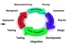 Project Management Certification and Software | teaching and learning | Scoop.it