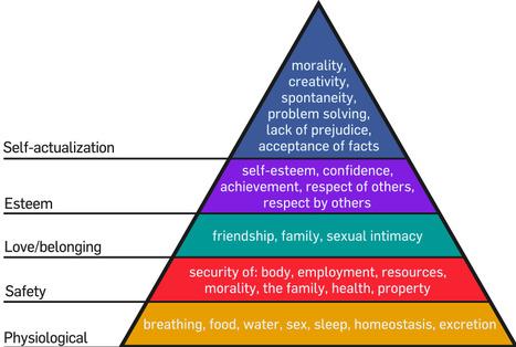 Entrepreneur's Hierarchy of Needs - What motivates Entrepreneur appicurious* | Startup Revolution | Scoop.it
