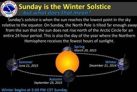 First day of winter solstice 2016 | Driving School | Scoop.it