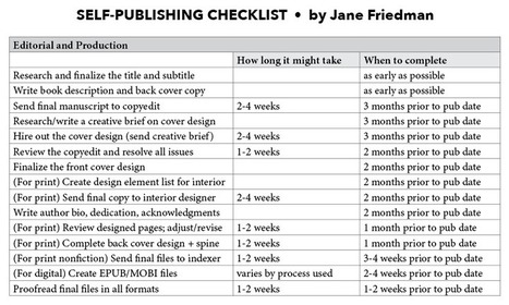 The Self-Publishing Checklist: Editorial, Production, Distribution | Litteris | Scoop.it
