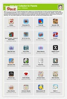 The Tools & Apps for Inspiring Creativity within the Common Core | My K-12 Ed Tech Edition | Scoop.it