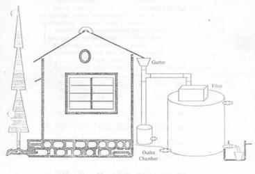 Save a Life, Clean Some Water! - Activity - www.TeachEngineering.org   Chemistry Lesson Plans   Scoop.it