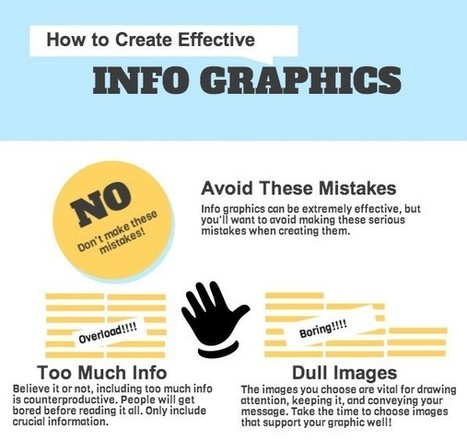 How to Create Effective Info Graphics! - Empoweria | User Experience | Scoop.it