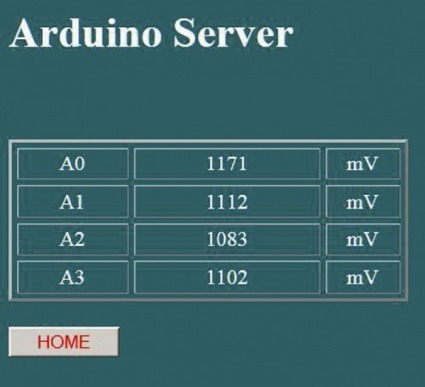Equipping Arduino with a powerful Webserver thanks to theWi-Fi Shield | Open Hardware | Scoop.it