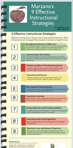 The Roberto Marzano's 9 Effective Instructional Strategies Infographic | educational leadership and vision | Scoop.it