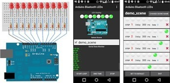 Arduino Bluetooth Control LED - Android app on AppBrain | Raspberry Pi | Scoop.it