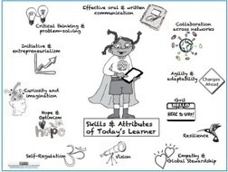 The 12 Must-Have Skills Of Modern Learners - Edudemic | Leadership in education | Scoop.it