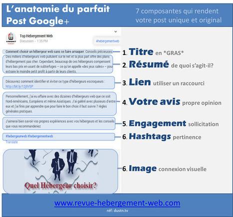 L'anatomie du parfait post Google+ | Réseau Sociaux | Scoop.it