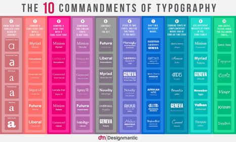 Infographie - Les 10 commandements de la typographie - #Olybop | TYPOGRAPHIE | Scoop.it
