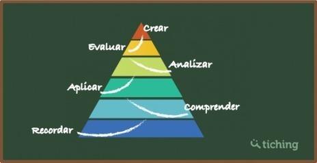 Taxonomía de Bloom y matemáticas | El Blog de Educación y TIC | EDUDIARI 2.0 DE jluisbloc | Scoop.it