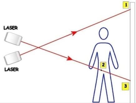 2 - Reconstitution d'une trajectoire de tir - LA POLICE SCIENTIFIQUE | TPE Maths-PhysiqueChimie | Scoop.it