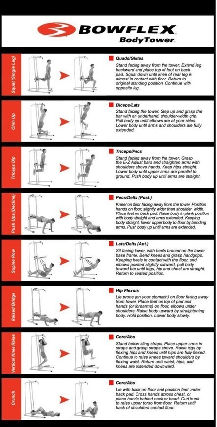 Best 6 Power Tower Reviews & What You Need to Know   Ab Machines & Abdominal Exercises   Scoop.it