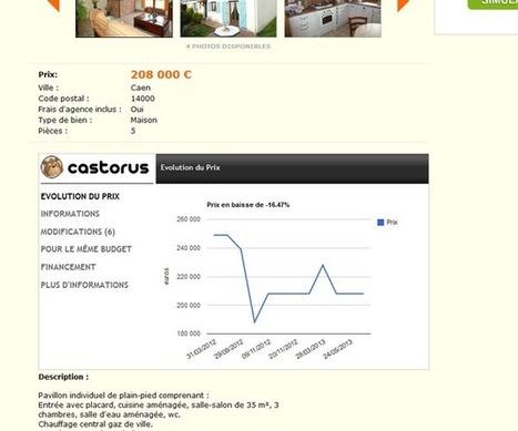 Castorus. Veille tarifaire sur les biens immobiliers – Les outils de la veille | Les outils du Web 2.0 | Scoop.it