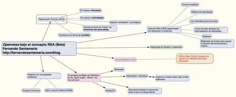 Un mapa sobre Recursos Educativos Abiertos (REA – OER)   Fernando Santamaría   Fecinca: REA   Scoop.it