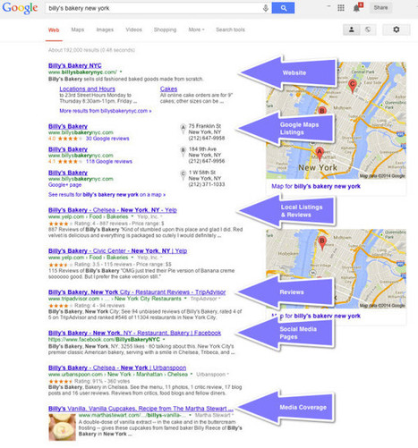 6 Local Tips For Small Business SEO Success | SEO | Scoop.it