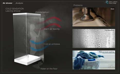 Air Shower : Washer and Dryer Shower System Reduces Bath Towel Washing | Tuvie | EI4-5 & Masters | Scoop.it
