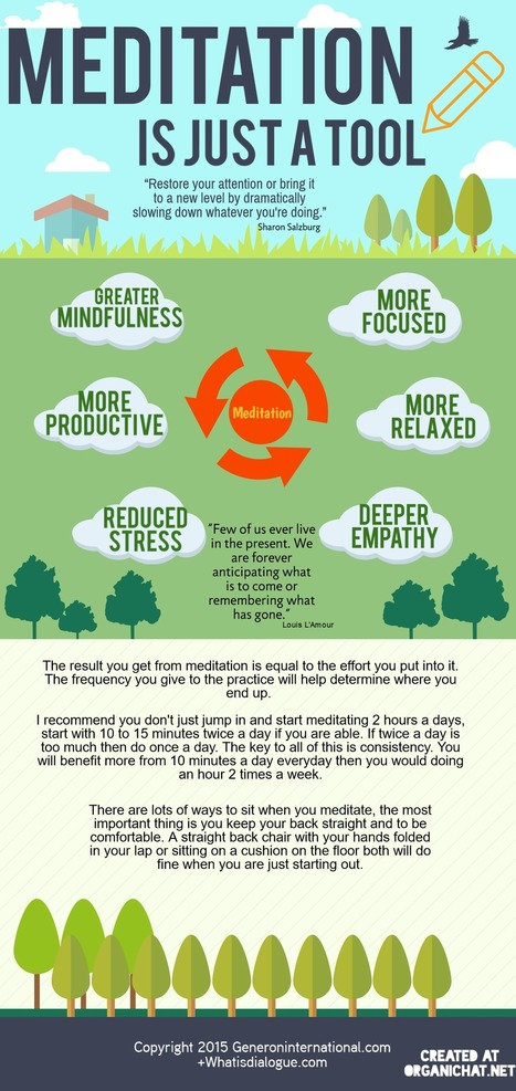 Meditation Is Just A Tool | Education | Scoop.it
