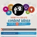 12 (of the) Best Content Marketing Infographics of 2013 | B2B Marketing Blog | Webbiquity | H-tags | Scoop.it