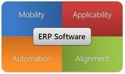 Essential ERP Software Strategy for 2014: My Final Four « ERP Software Blog   AP Automation   Scoop.it