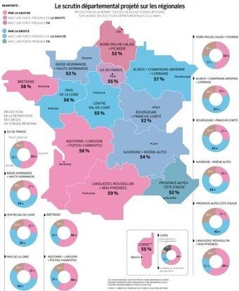 Le scrutin départemental projeté sur les régionales | TRANSITURUM | Scoop.it