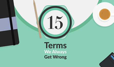 Infographic: Design Terms We Always Get Wrong | WebDesign, Responsive, interactive, mobile web, UX & CX | Scoop.it