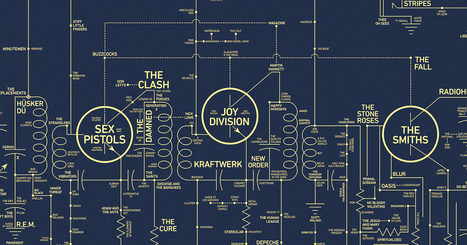 Let's All Obsess Over This Intricate Map of Alt Music History | History 2[+or less 3].0 | Scoop.it