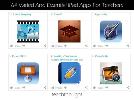 64 Varied And Essential iPad Apps For Teachers | Web 2.0 for Education | Scoop.it