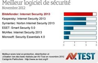 Bitdefender 60 Second Virus Scanner | Trucs et astuces du net | Scoop.it