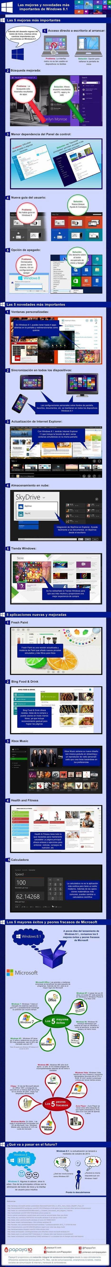 Características y Novedades de Windows 8.1   Tecnologias para el Aprendizaje y el Conocimiento (TAC)   Scoop.it