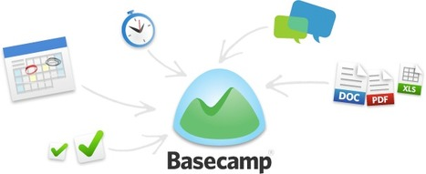 Project management software, online collaboration: Basecamp | RIA | Scoop.it