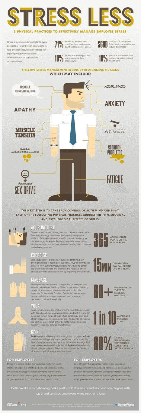 Visualistan: Stress Less: 5 Physical Practices To Effectively Manage Employee Stress [Infographic] | Health | Scoop.it