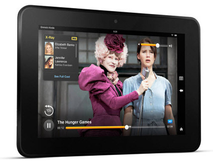 Wireless stream multiple HD Videos to Kindle Fire HD from PC | Kindle Fire HD Tips | Scoop.it